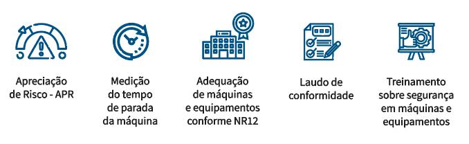 NR12 Produtos